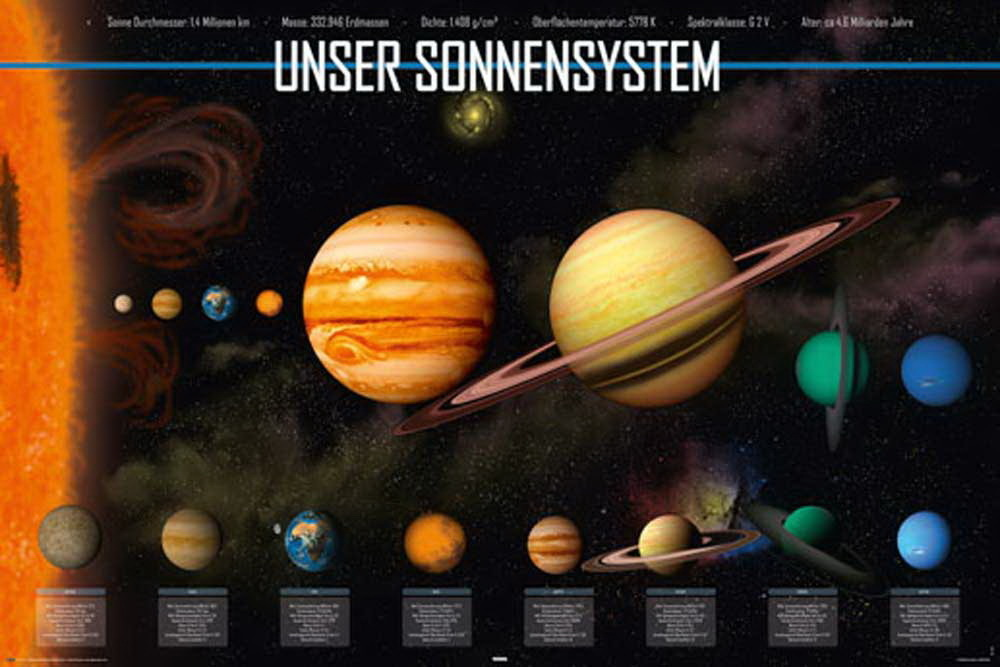 Solar System - in GERMAN Language - Maxi Paper Poster - Camden ...