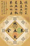 Feng Shui Maxi Paper Poster