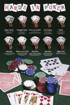 Hands in Poker Maxi Paper Poster