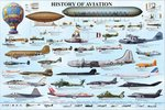 History of Aviation - Maxi Paper Poster