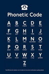 NATO Phonetic Aphabet Maxi Paper Poster