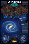 Understanding the Universe - Maxi Paper Poster