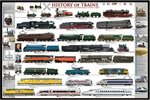 History of Trains - Maxi Paper Poster